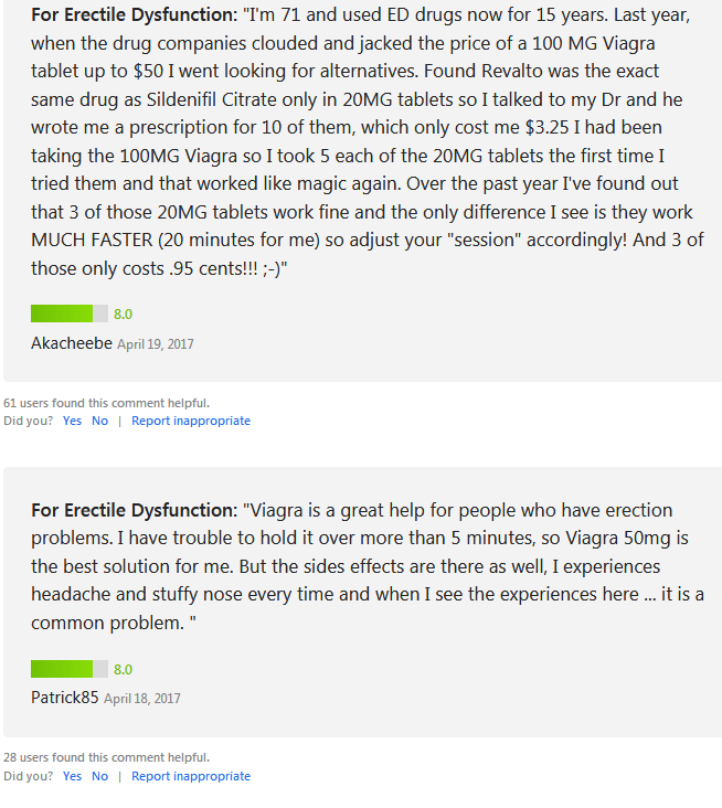 Customer reviews for erectile dysfunction drugs