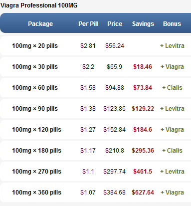 Prices of Viagra Professional 100mg