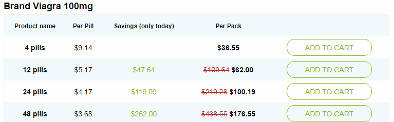 Great Prices for Brand Viagra