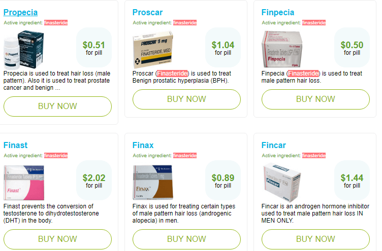 Finasteride Prices