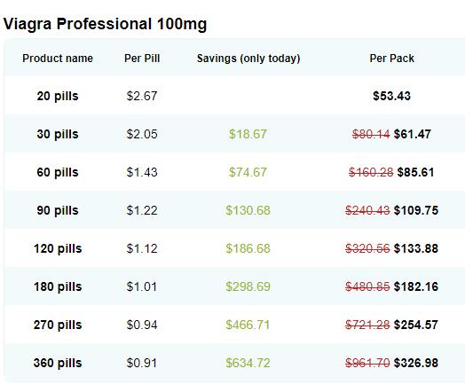 Viagra Professional Online Price