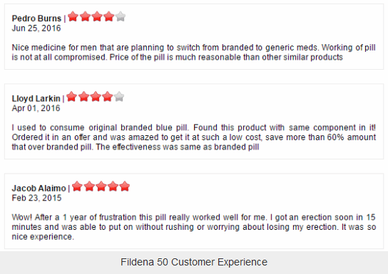 Fildena 50 Customer Experience