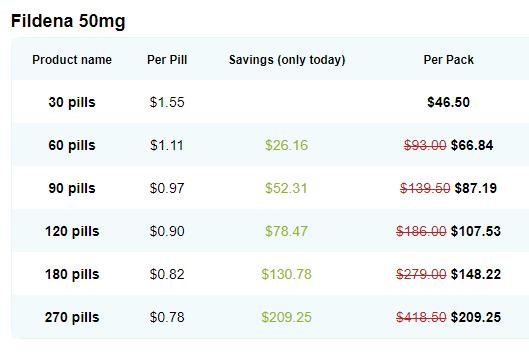 Fildena 50 Price