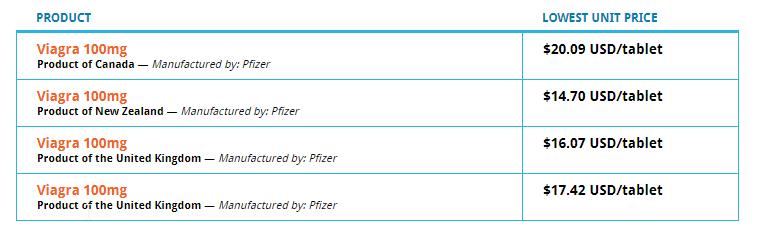 Viagra Price Online