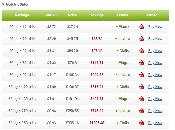 Cheap Viagra Online