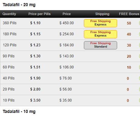 Tadalafil Generic Price